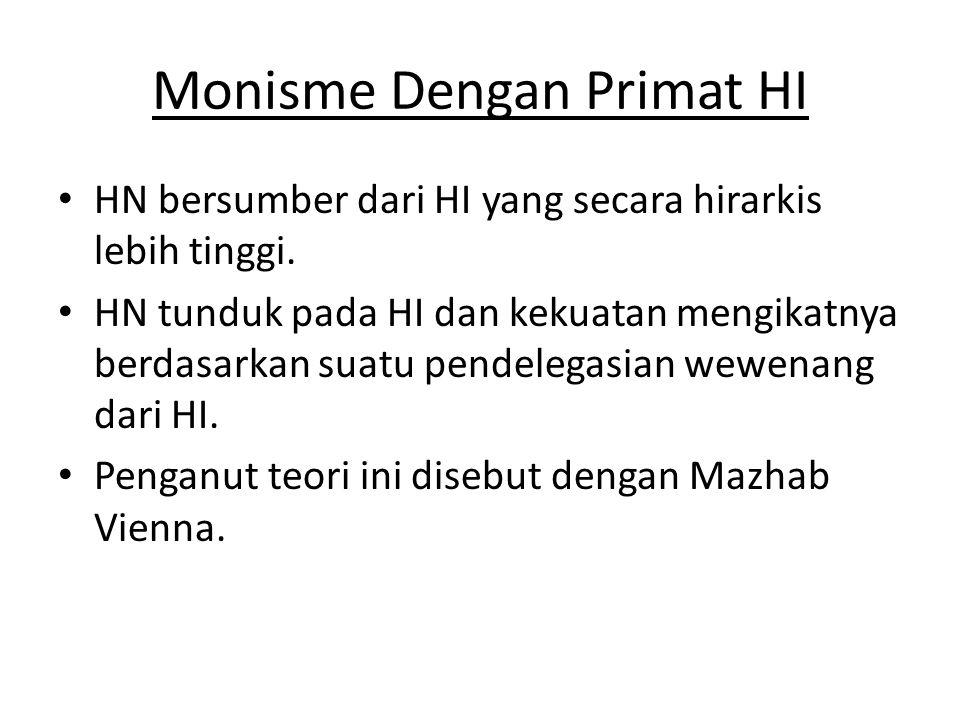 Monisme Dengan Primat HI
