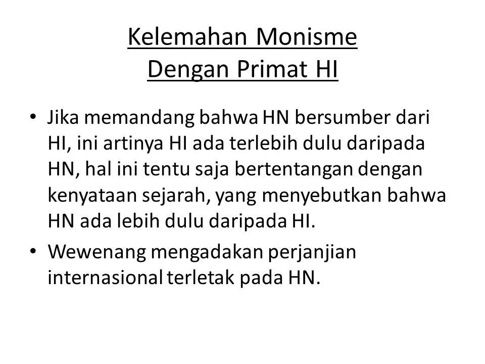 Kelemahan Monisme Dengan Primat HI