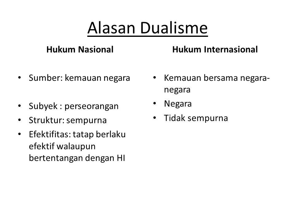 Alasan Dualisme Hukum Nasional Hukum Internasional