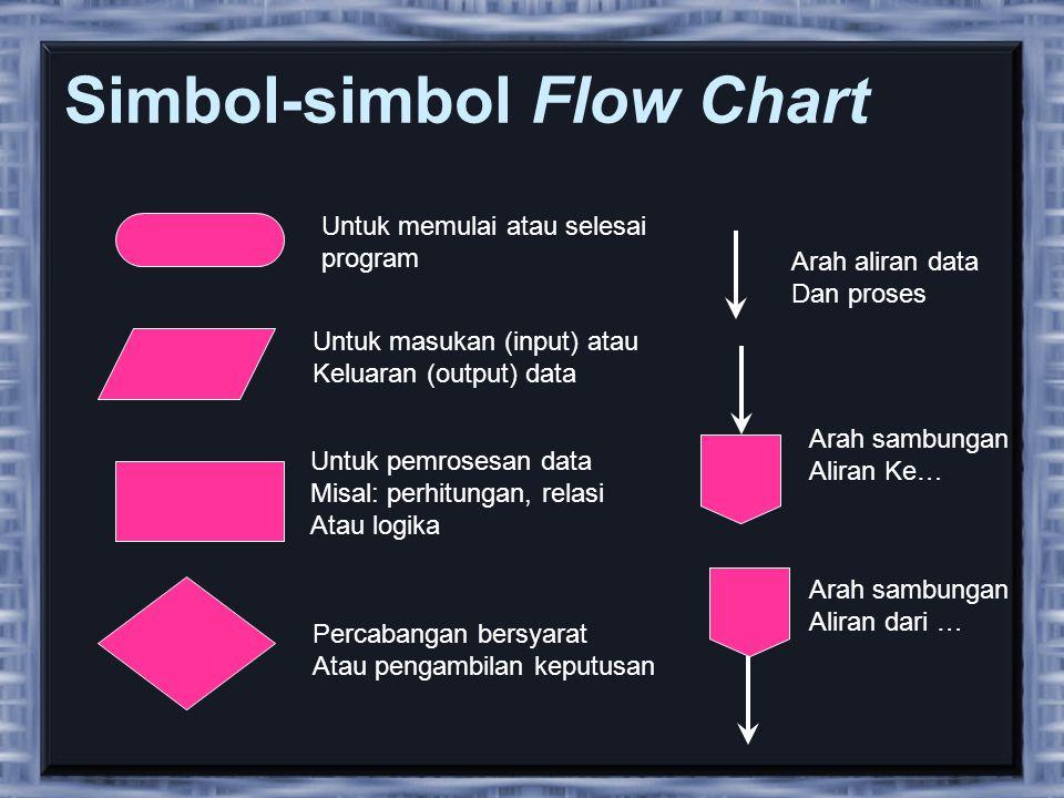 Simbol-simbol Flow Chart
