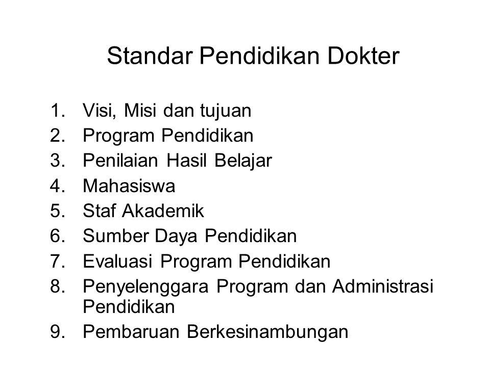 Standar Pendidikan Dokter