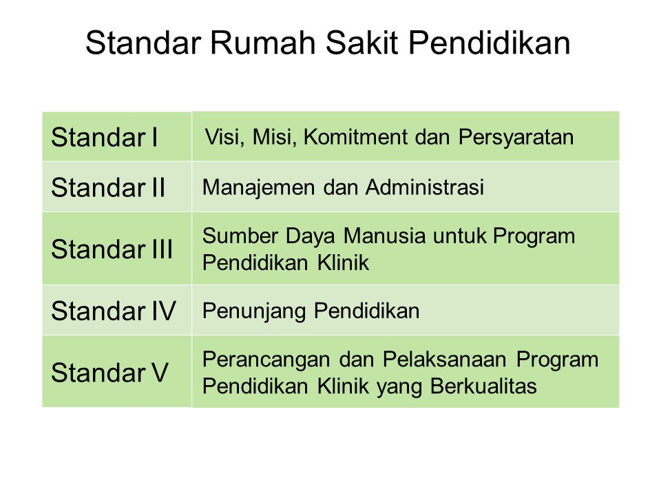 Standar Rumah Sakit Pendidikan