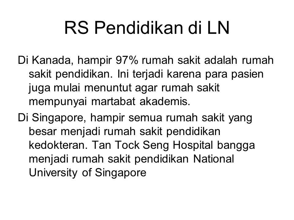 RS Pendidikan di LN