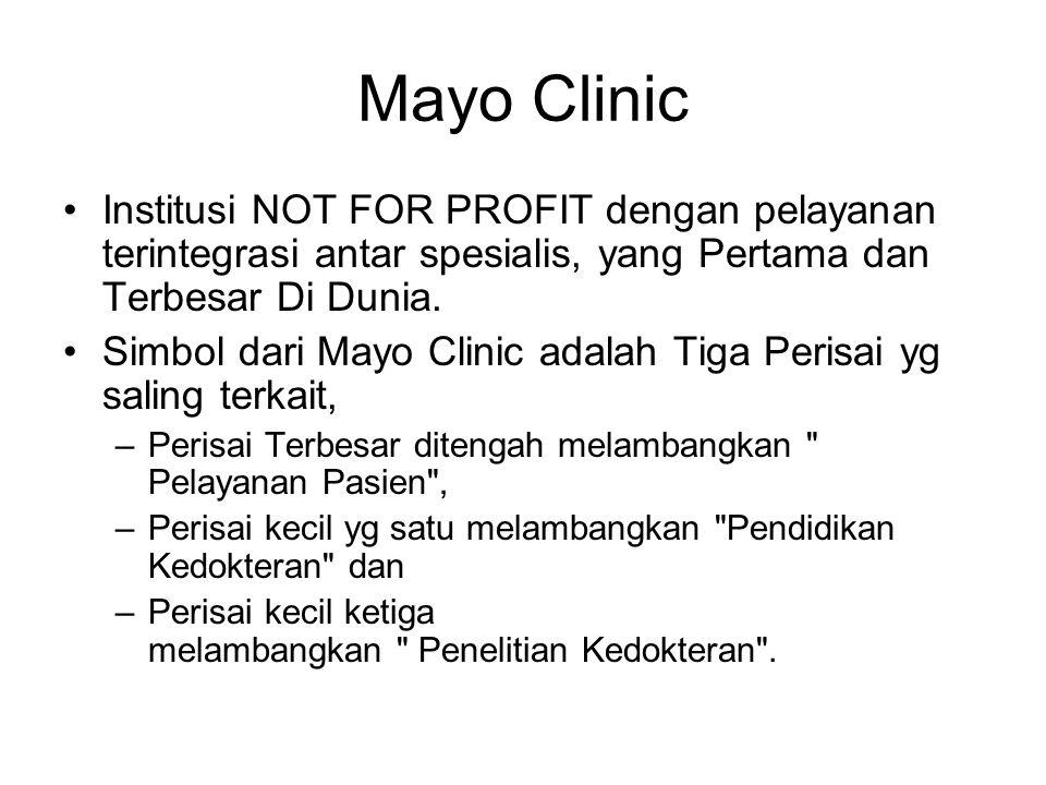 Mayo Clinic Institusi NOT FOR PROFIT dengan pelayanan terintegrasi antar spesialis, yang Pertama dan Terbesar Di Dunia.