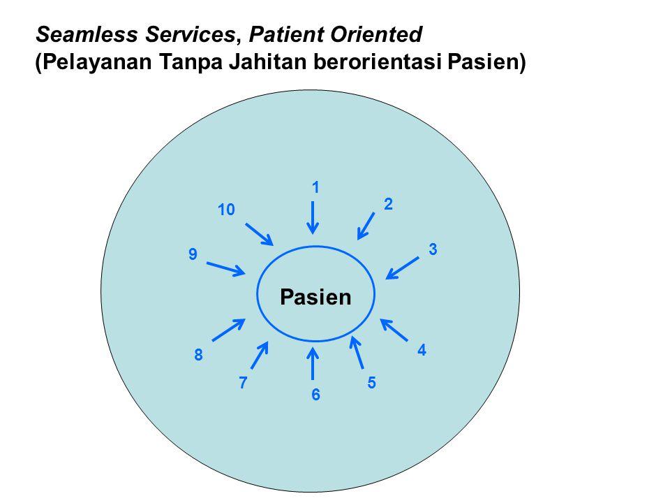 Seamless Services, Patient Oriented (Pelayanan Tanpa Jahitan berorientasi Pasien)