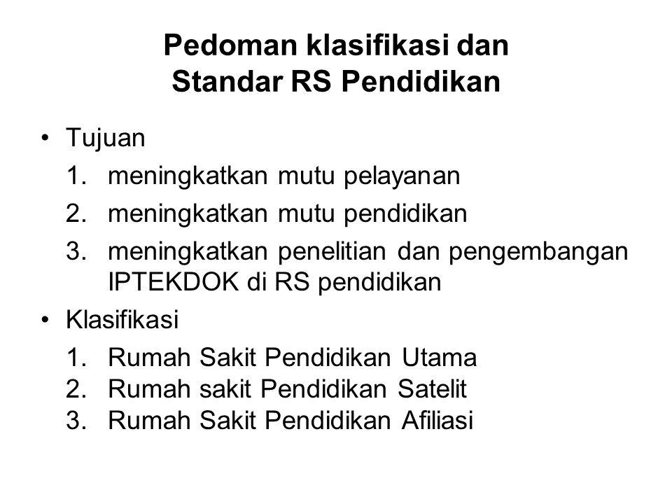 Pedoman klasifikasi dan Standar RS Pendidikan