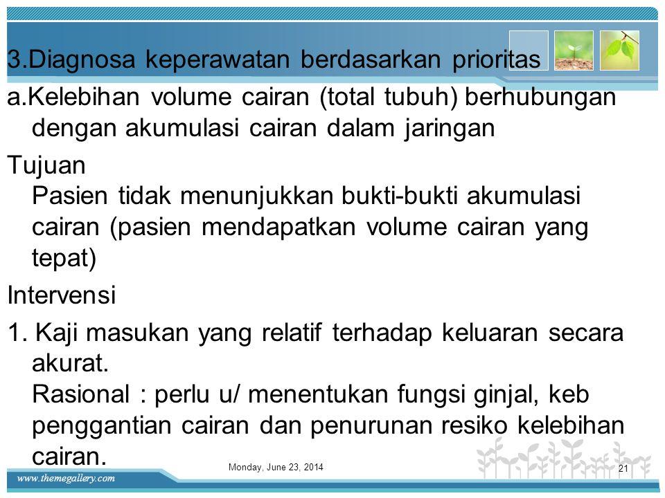 3.Diagnosa keperawatan berdasarkan prioritas
