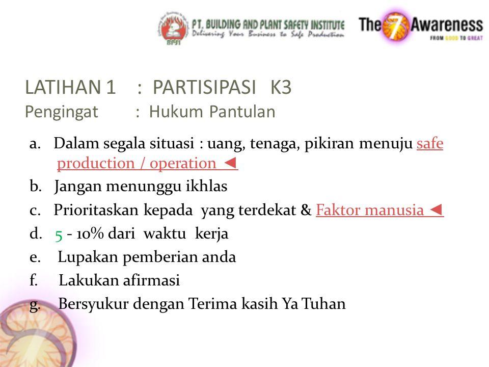 LATIHAN 1 : PARTISIPASI K3 Pengingat : Hukum Pantulan