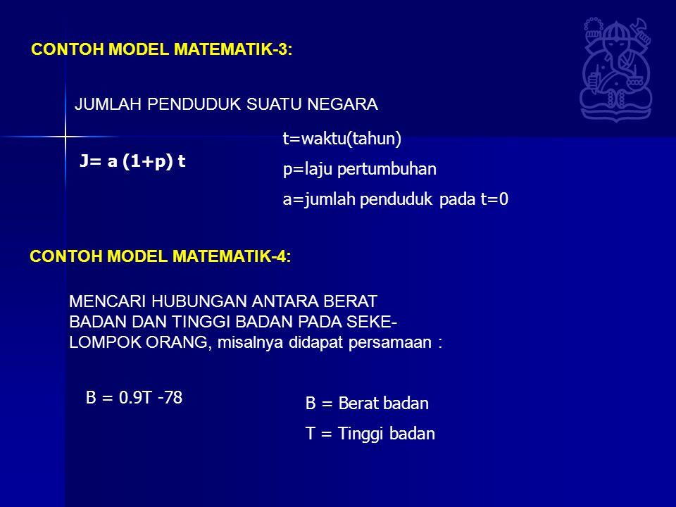 CONTOH MODEL MATEMATIK-3: