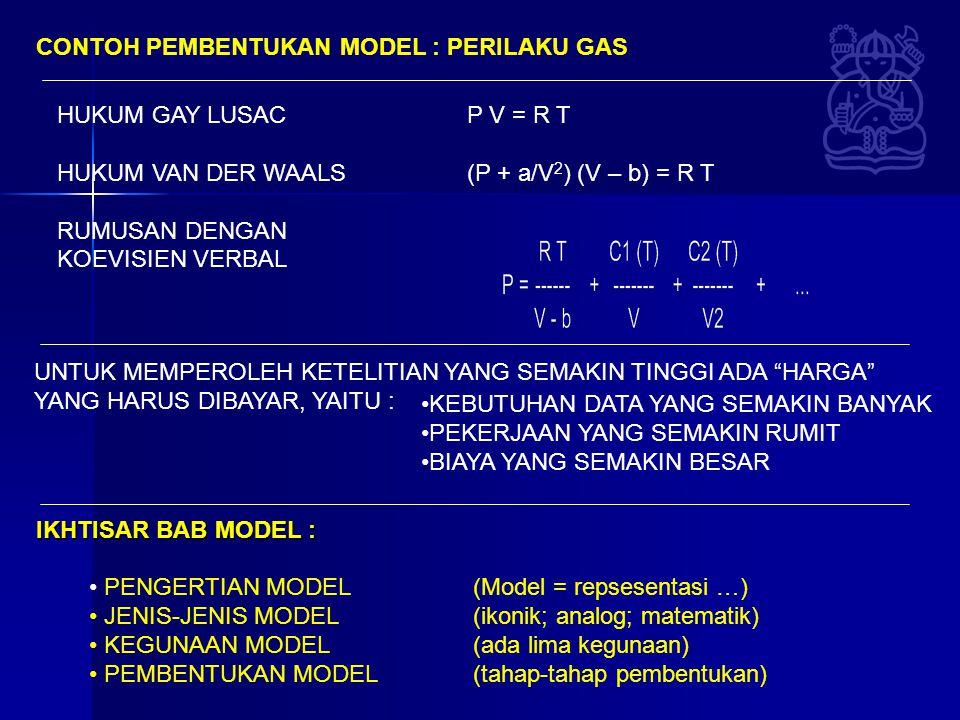 CONTOH PEMBENTUKAN MODEL : PERILAKU GAS