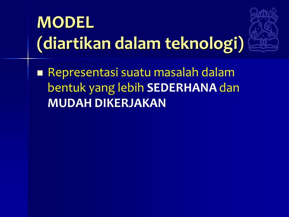 MODEL (diartikan dalam teknologi)