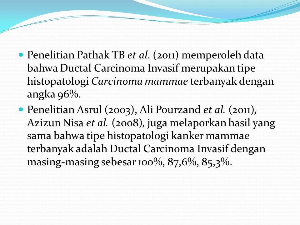 Penelitian Pathak TB et al