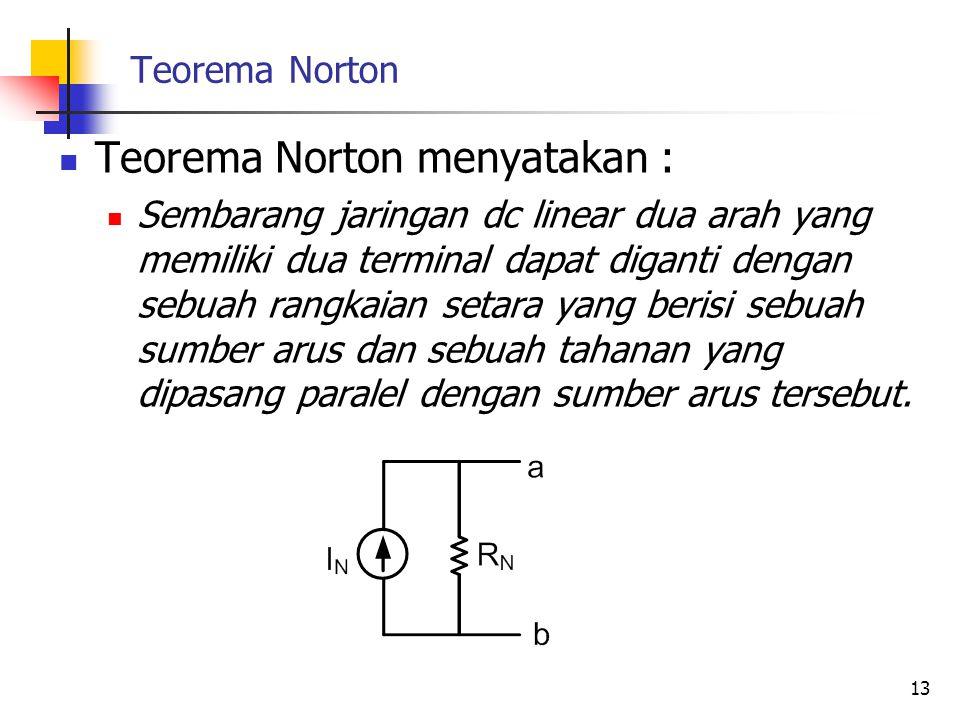 Teorema Norton menyatakan :