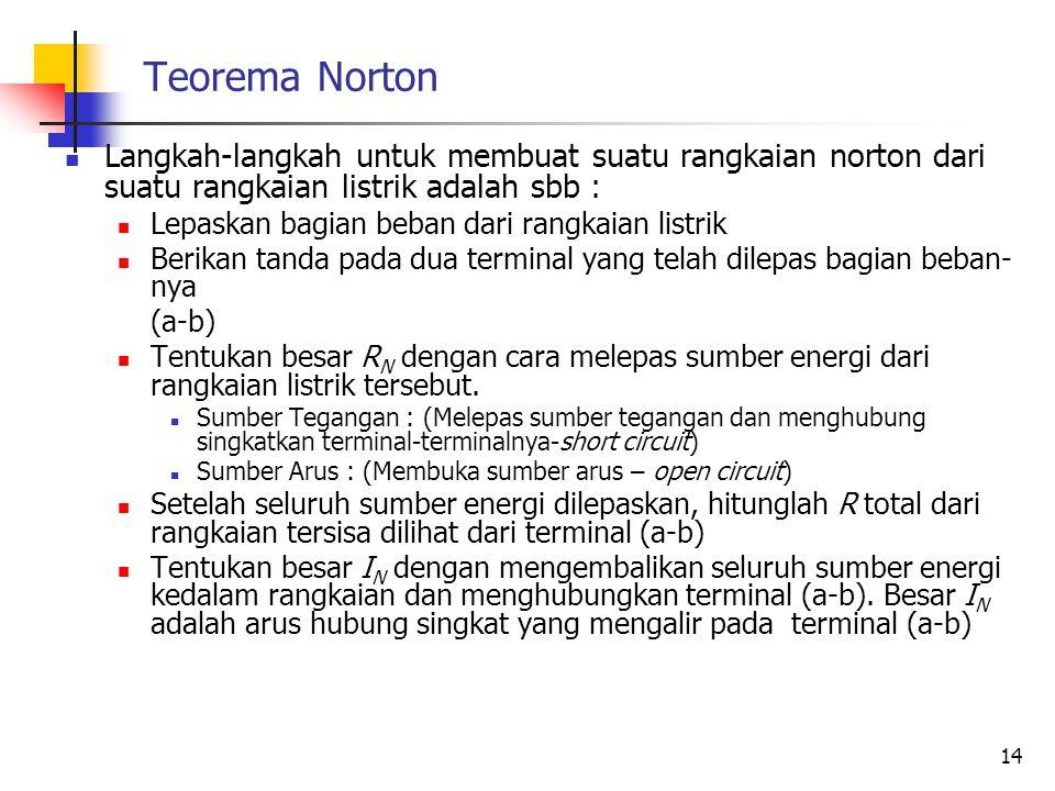 Teorema Norton Langkah-langkah untuk membuat suatu rangkaian norton dari suatu rangkaian listrik adalah sbb :