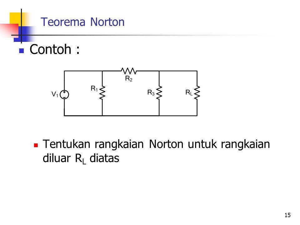 Contoh : Teorema Norton