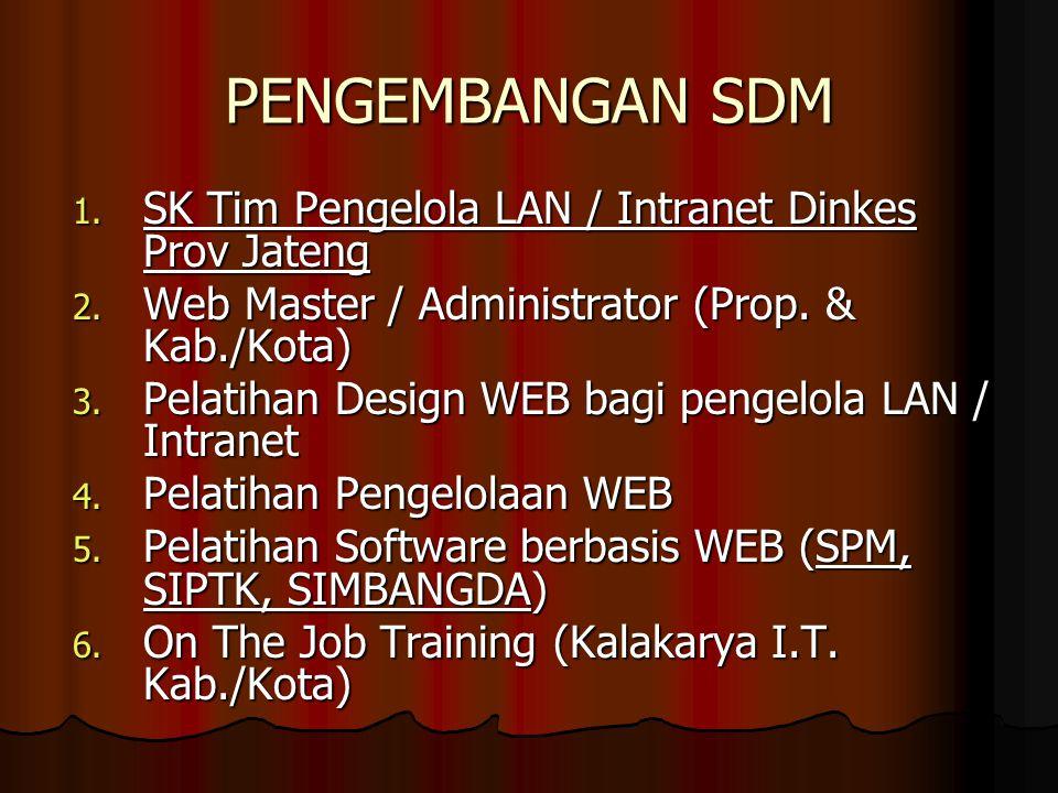 PENGEMBANGAN SDM SK Tim Pengelola LAN / Intranet Dinkes Prov Jateng