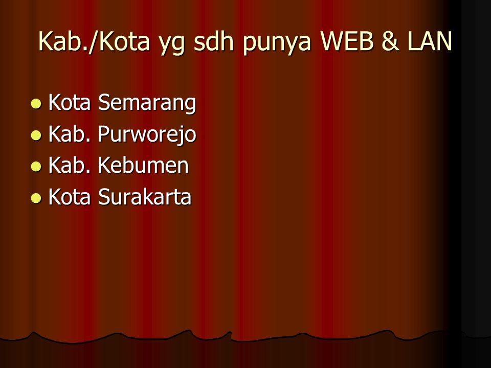 Kab./Kota yg sdh punya WEB & LAN
