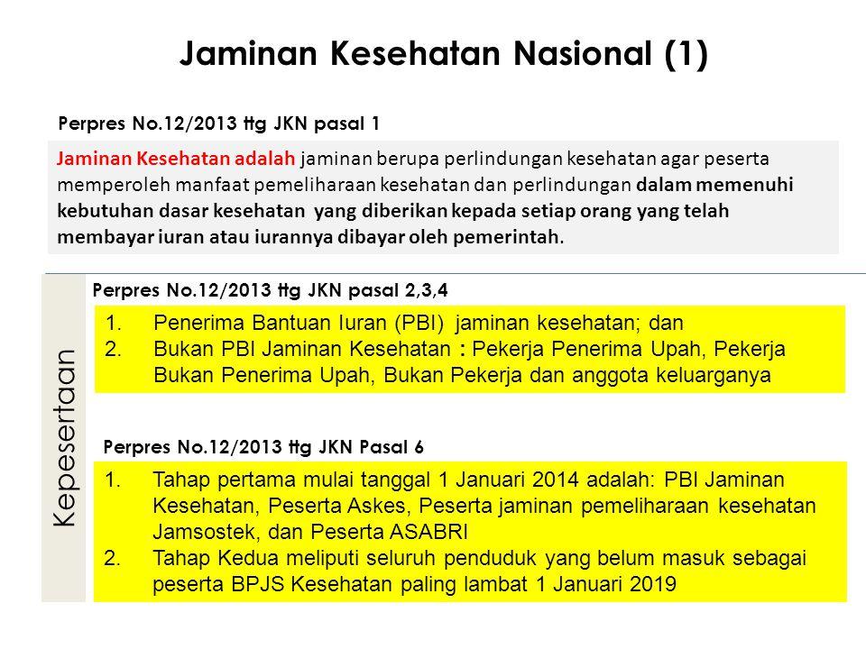 Jaminan Kesehatan Nasional (1)