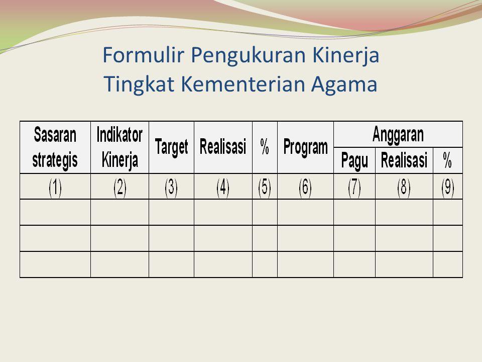 Formulir Pengukuran Kinerja Tingkat Kementerian Agama