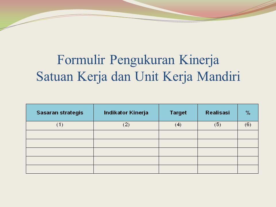 Formulir Pengukuran Kinerja Satuan Kerja dan Unit Kerja Mandiri