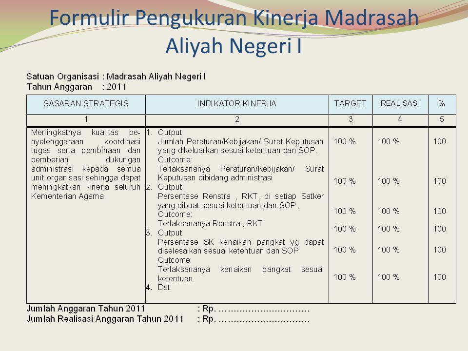 Formulir Pengukuran Kinerja Madrasah Aliyah Negeri I