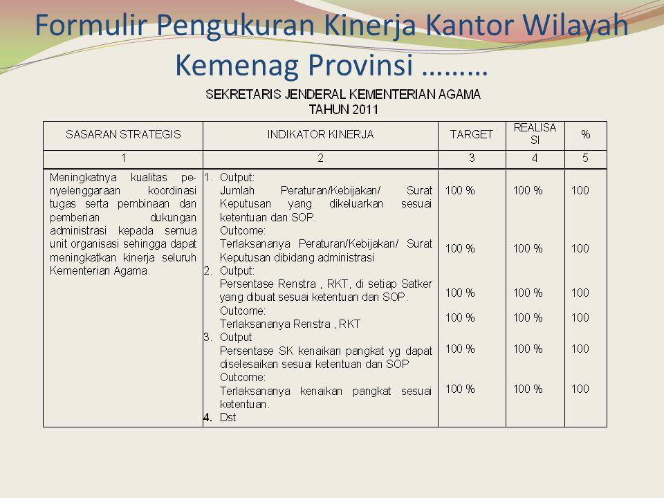 Formulir Pengukuran Kinerja Kantor Wilayah Kemenag Provinsi ………