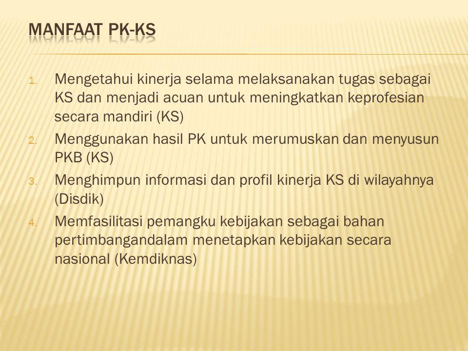 MANFAAT PK-KS Mengetahui kinerja selama melaksanakan tugas sebagai KS dan menjadi acuan untuk meningkatkan keprofesian secara mandiri (KS)