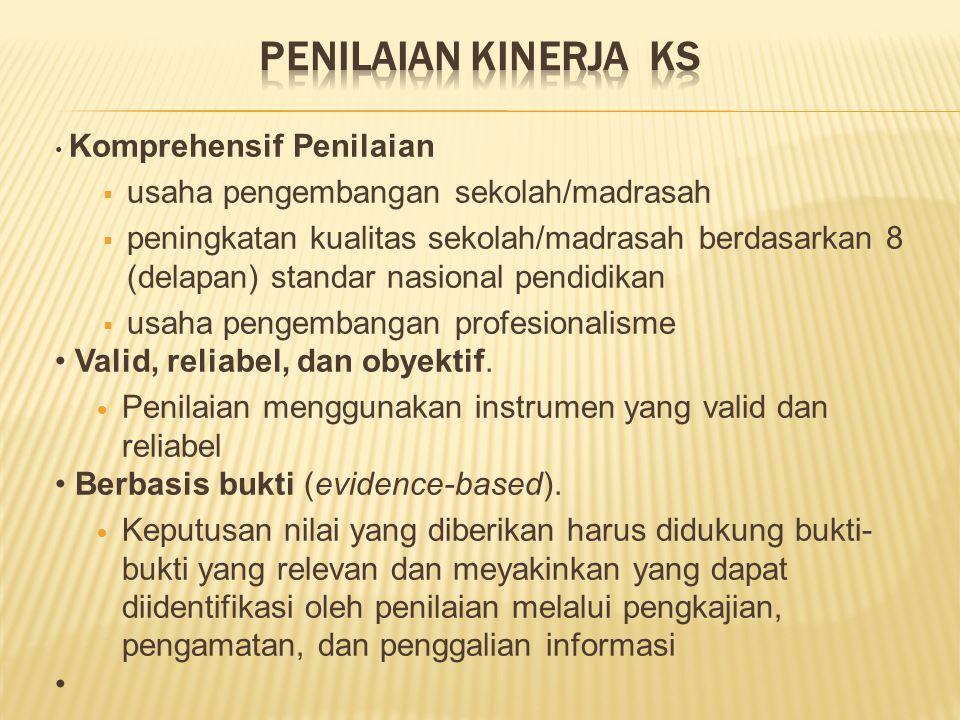 Penilaian KINERJA KS usaha pengembangan sekolah/madrasah