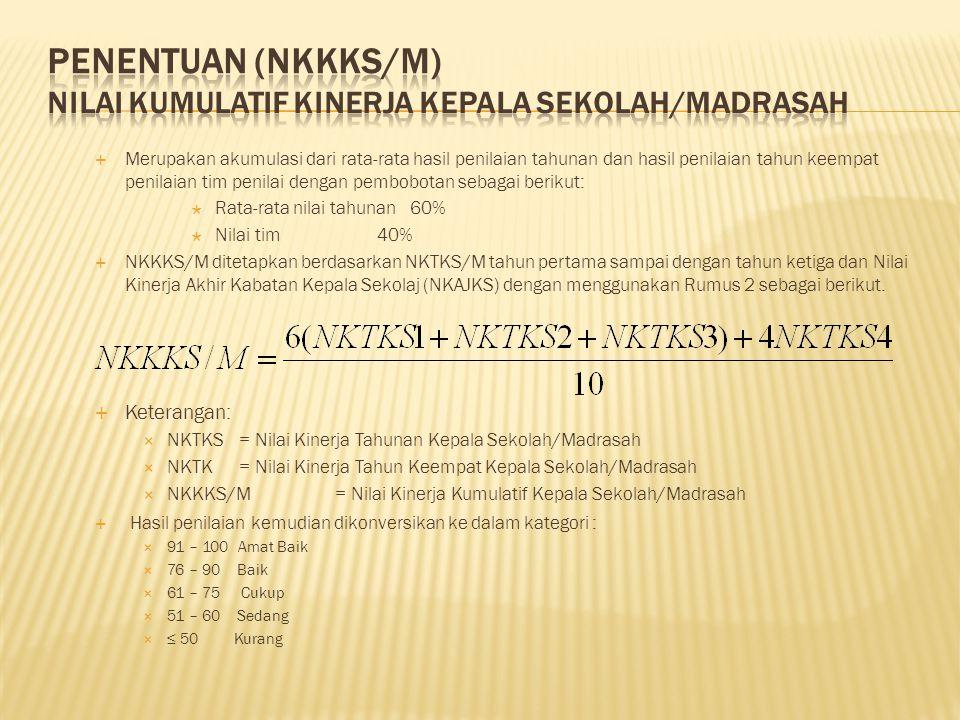 Penentuan (NKKKS/M) Nilai Kumulatif Kinerja Kepala Sekolah/Madrasah