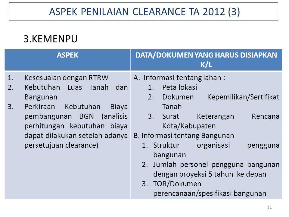 ASPEK PENILAIAN CLEARANCE TA 2012 (3)