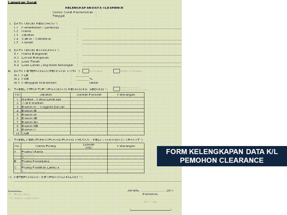 FORM KELENGKAPAN DATA K/L PEMOHON CLEARANCE