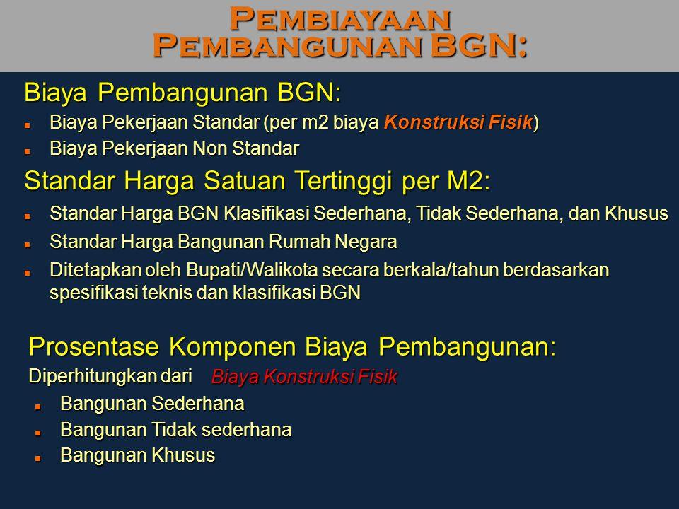 Pembiayaan Pembangunan BGN: