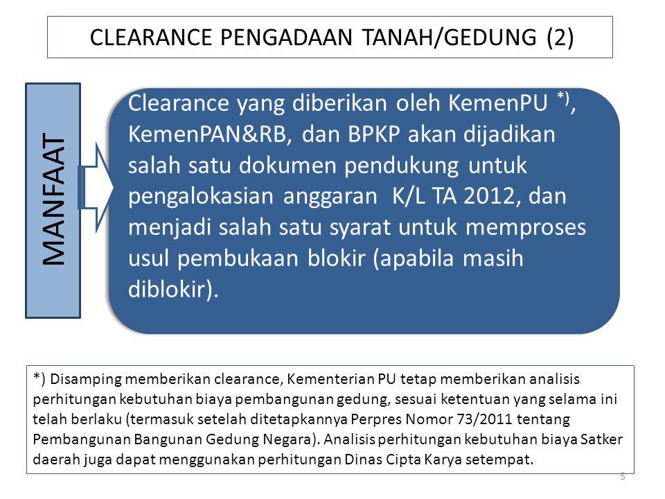 CLEARANCE PENGADAAN TANAH/GEDUNG (2)