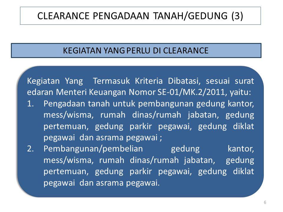 CLEARANCE PENGADAAN TANAH/GEDUNG (3)