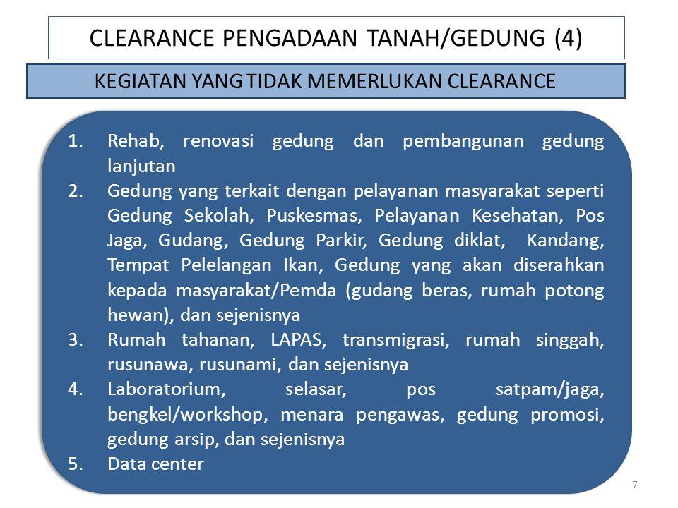 CLEARANCE PENGADAAN TANAH/GEDUNG (4)