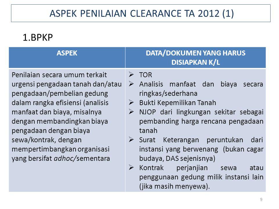 ASPEK PENILAIAN CLEARANCE TA 2012 (1)