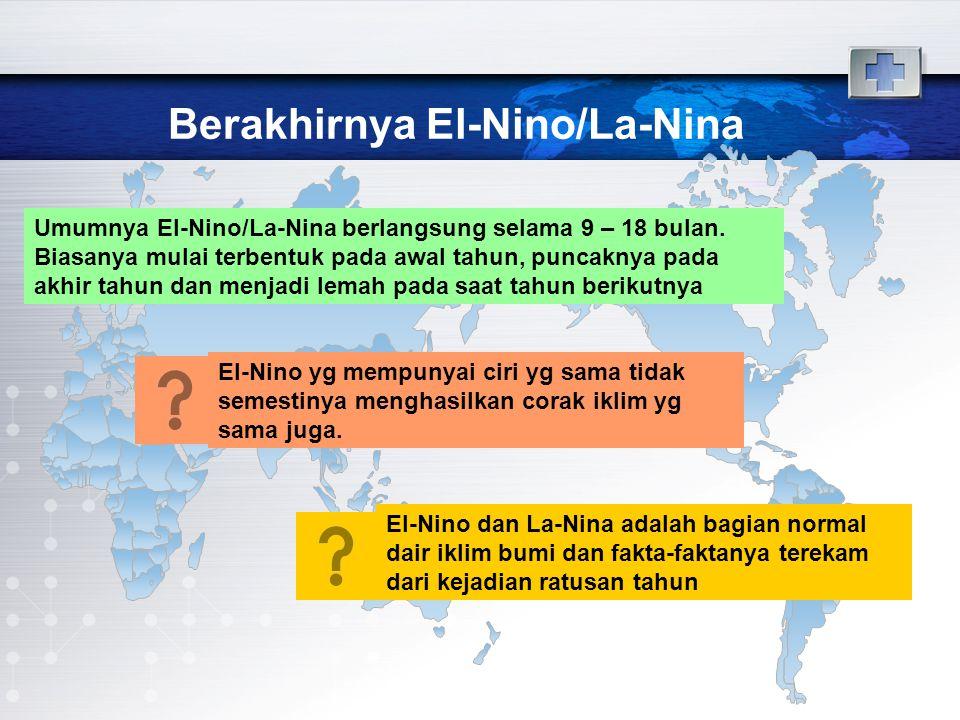 Berakhirnya El-Nino/La-Nina