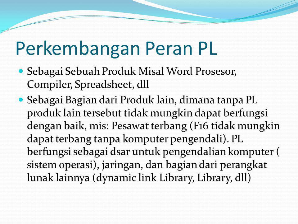 Perkembangan Peran PL Sebagai Sebuah Produk Misal Word Prosesor, Compiler, Spreadsheet, dll.