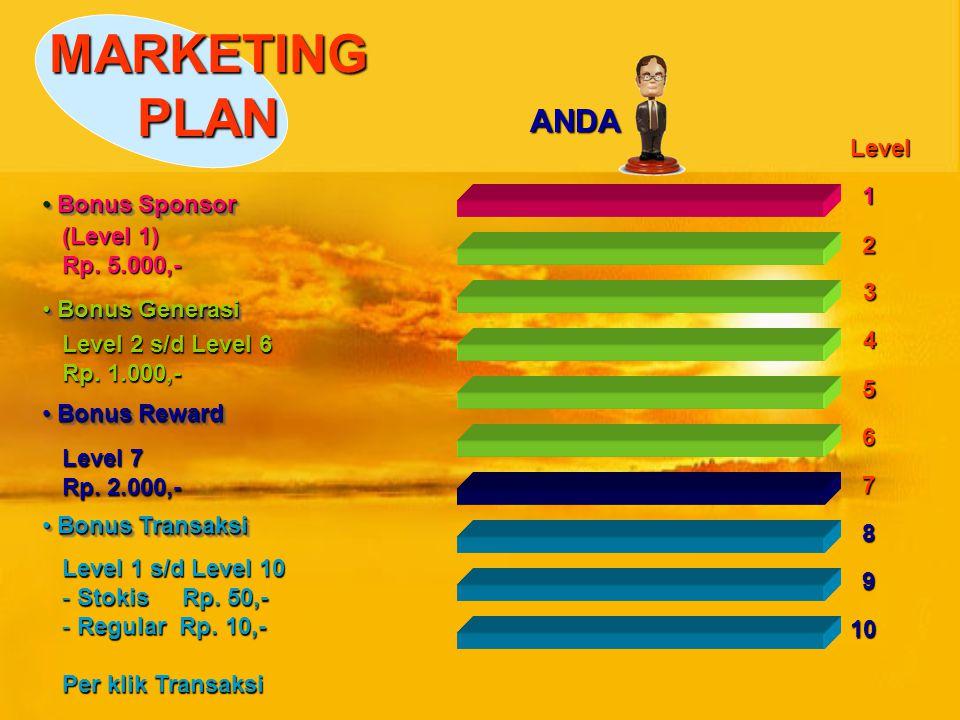 MARKETING PLAN ANDA Level 1 Bonus Sponsor (Level 1) 2 Rp. 5.000,- 3