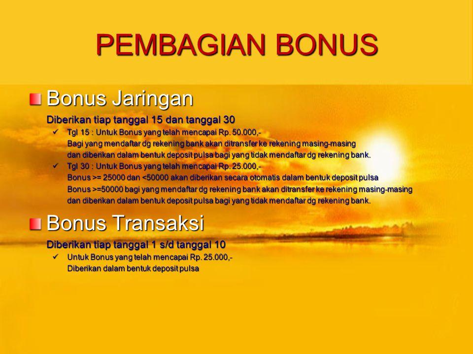 PEMBAGIAN BONUS Bonus Jaringan Bonus Transaksi
