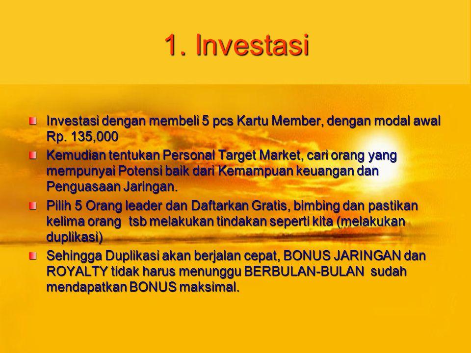 1. Investasi Investasi dengan membeli 5 pcs Kartu Member, dengan modal awal Rp. 135,000.