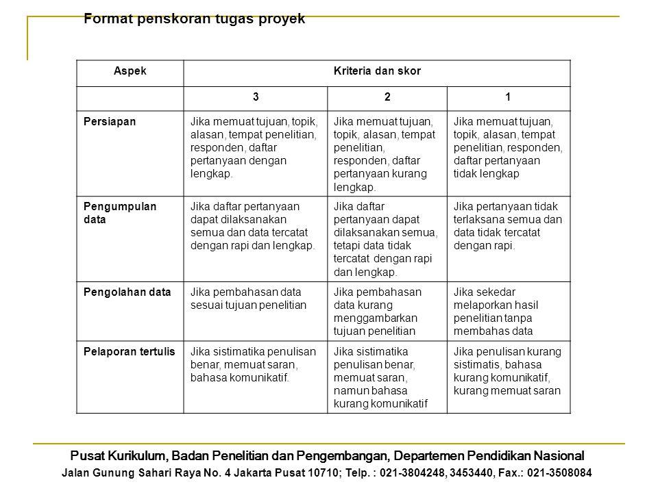 Format penskoran tugas proyek
