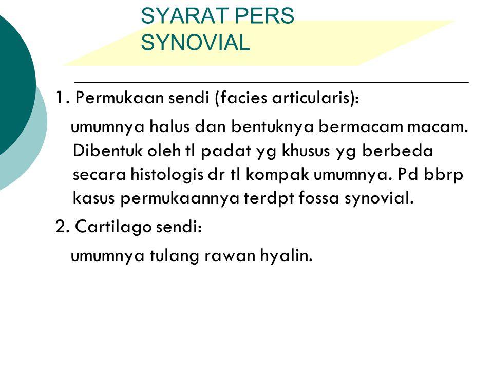 SYARAT PERS SYNOVIAL 1. Permukaan sendi (facies articularis):
