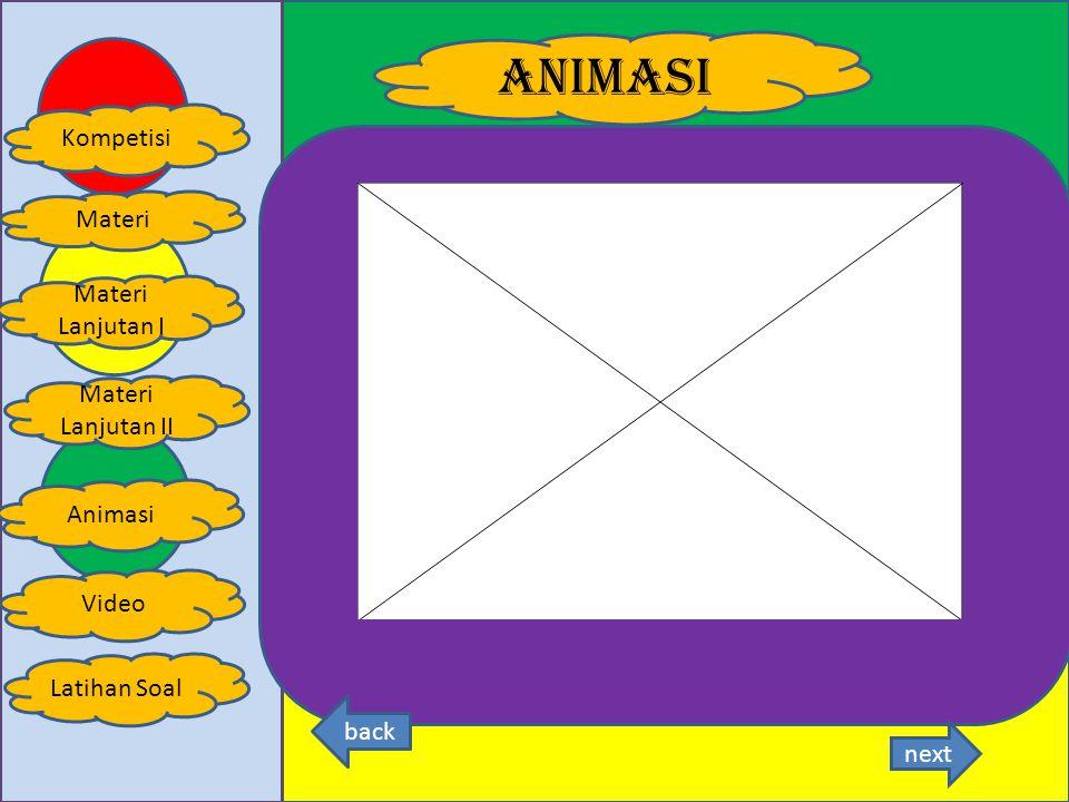 animasi Kompetisi Materi Materi Lanjutan I Materi Lanjutan II Animasi