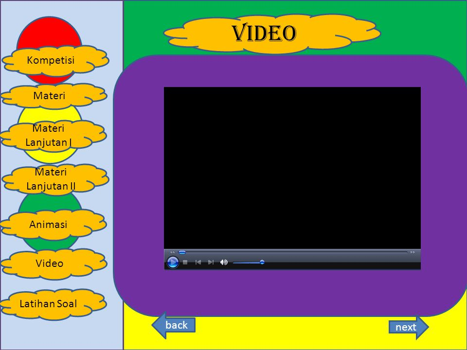 video Kompetisi Materi Materi Lanjutan I Materi Lanjutan II Animasi