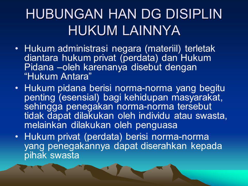 HUBUNGAN HAN DG DISIPLIN HUKUM LAINNYA