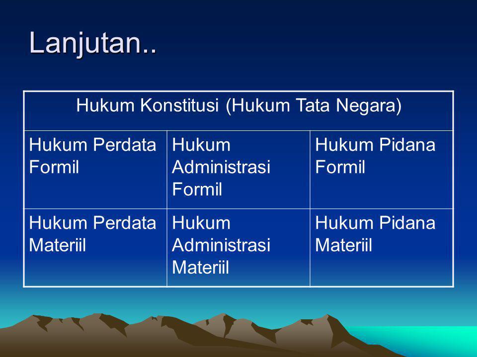 Hukum Konstitusi (Hukum Tata Negara)