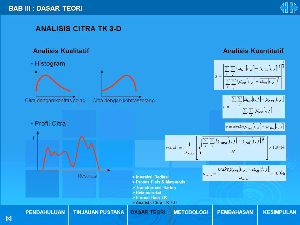 ANALISIS CITRA TK 3-D BAB III : DASAR TEORI Analisis Kualitatif