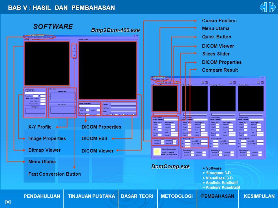 SOFTWARE BAB V : HASIL DAN PEMBAHASAN Bmp2Dcm-400.exe DcmComp.exe