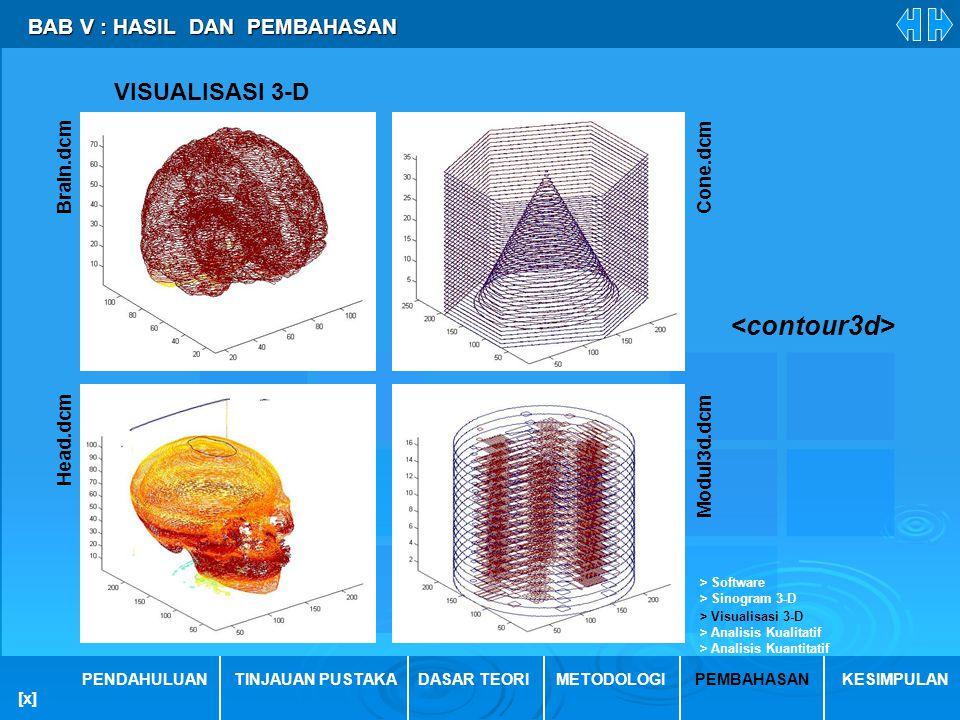 <contour3d> VISUALISASI 3-D BAB V : HASIL DAN PEMBAHASAN